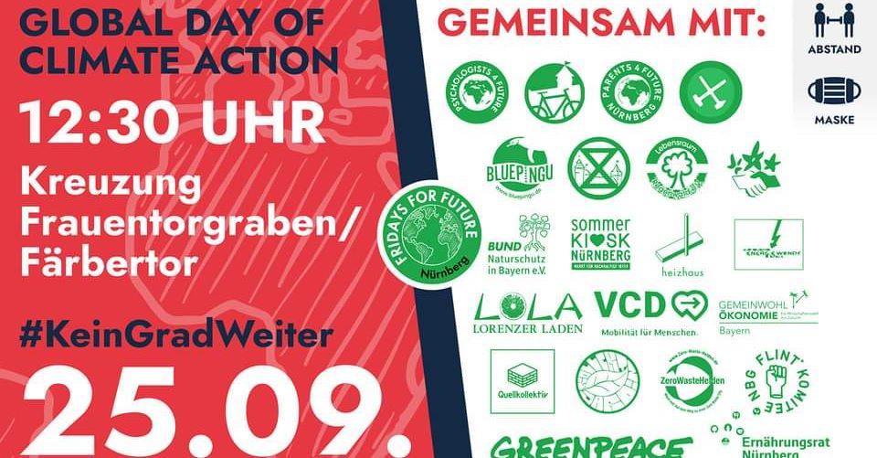 #Kein Grad weiter! – 25.9. ist globaler Klimastreik